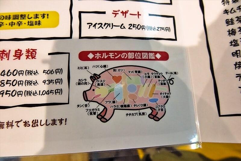 『いくどん矢部店』メニュー3